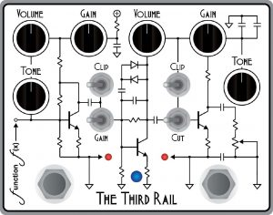The Third Rail Overdrive